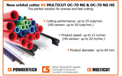 RS MULTICUT OC-NG ORBITAL CUTTER: OC-70 NG